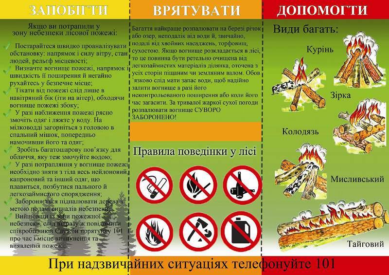 Правила пожежної безпеки під час  відзначення Великодня та Травневих свят