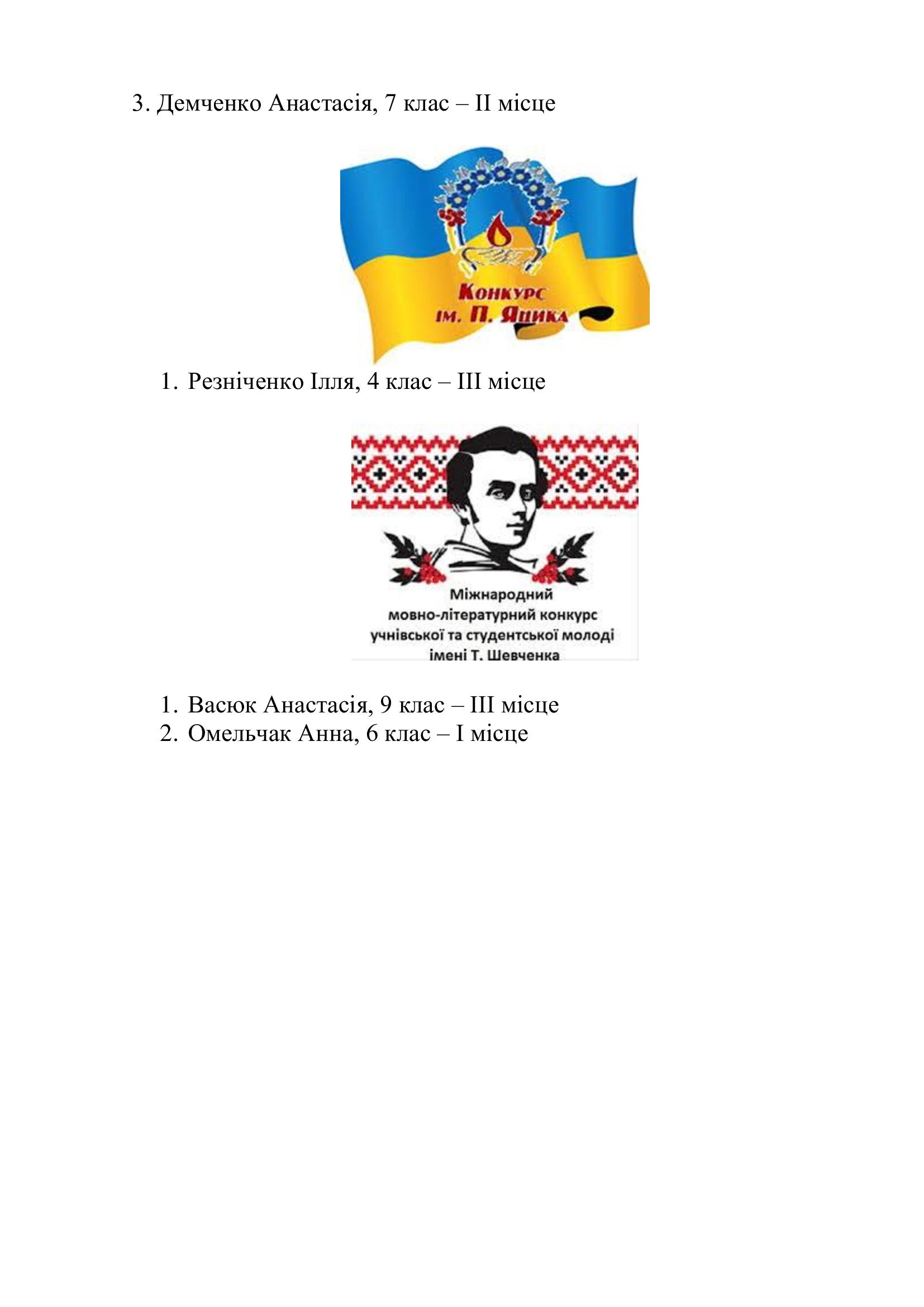 Інтелектуальна еліта Запорізької гімназії «Контакт», 2019-2020 н.р